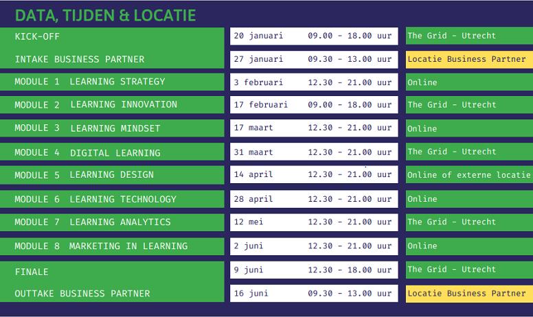 Programma Learning Accelerator 2022